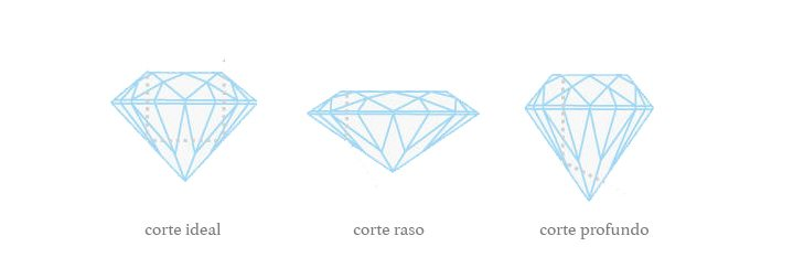 corte-do-diamante-caseme