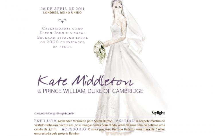 Vestidos-icônicos-das-celebridades-kate-moddleton-caseme-stylight-750x475