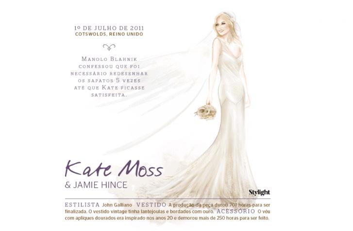Vestidos-icônicos-das-celebridades-kate-moss-caseme-stylight-727x475