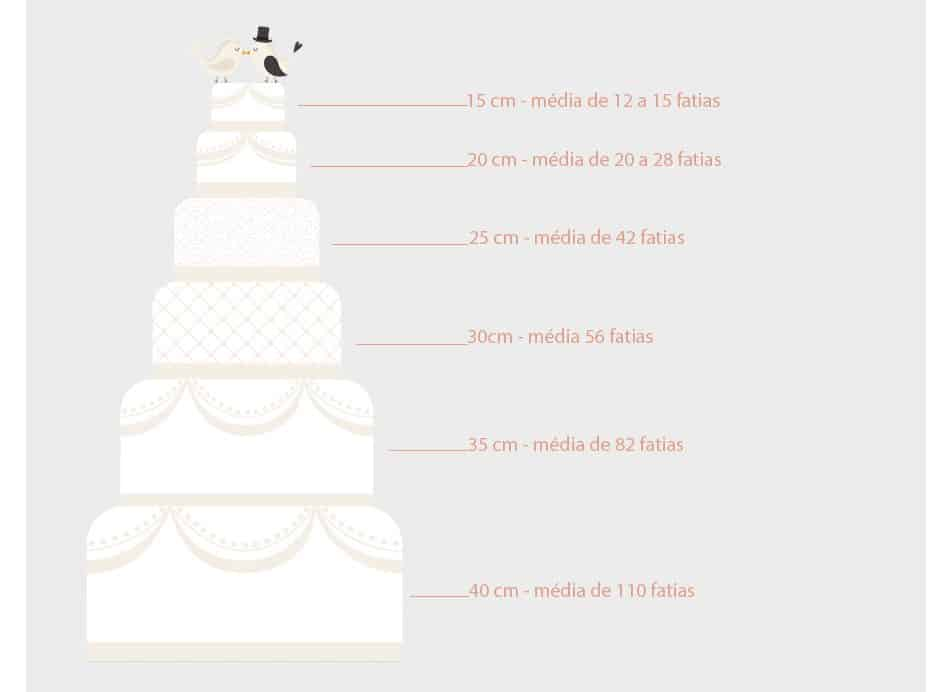 infografico-bolo