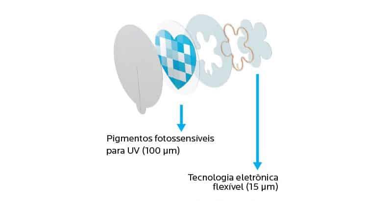uv-patch-caseme