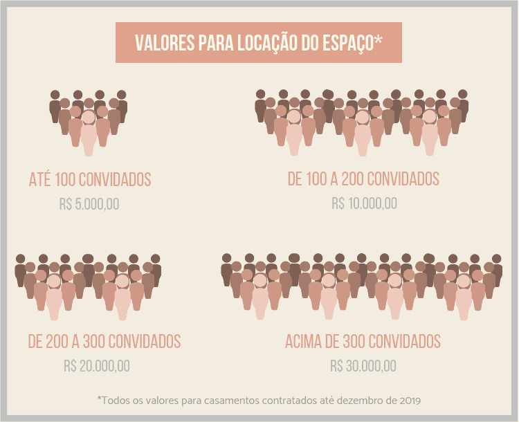 Infográfico-Fazenda-União