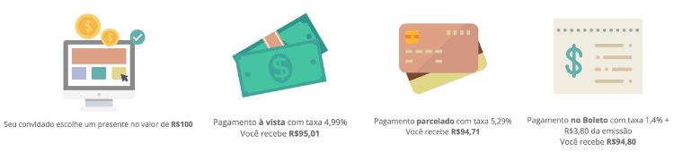Taxas-Exemplo-de-transações